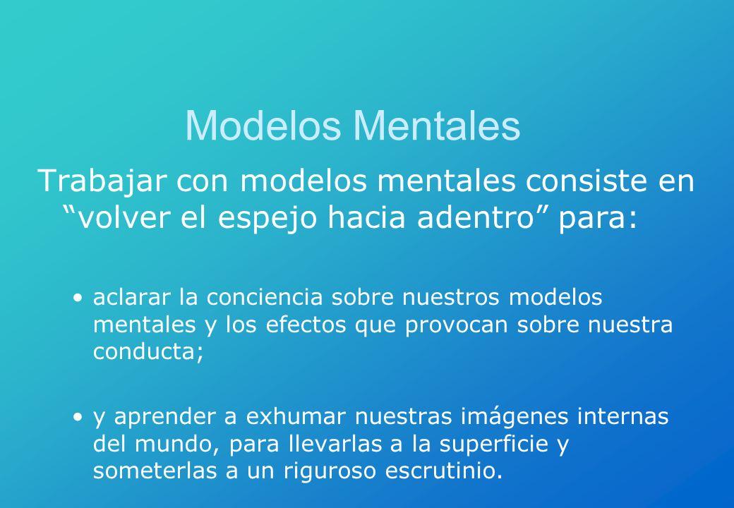 Modelos Mentales Trabajar con modelos mentales consiste en volver el espejo hacia adentro para: