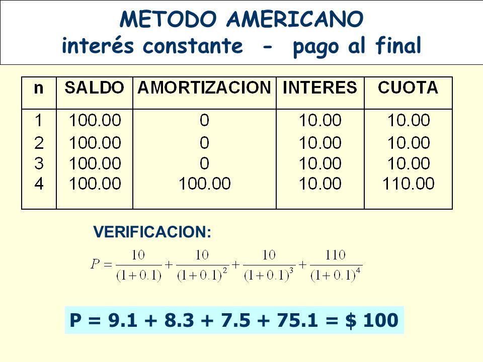 METODO AMERICANO interés constante - pago al final