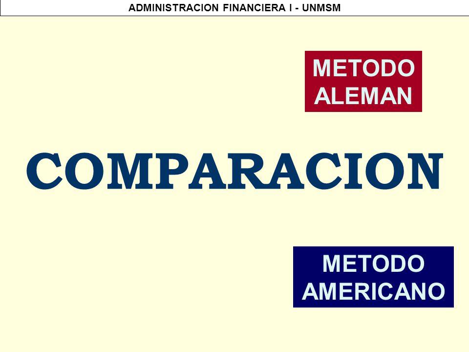 METODO ALEMAN COMPARACION METODO AMERICANO