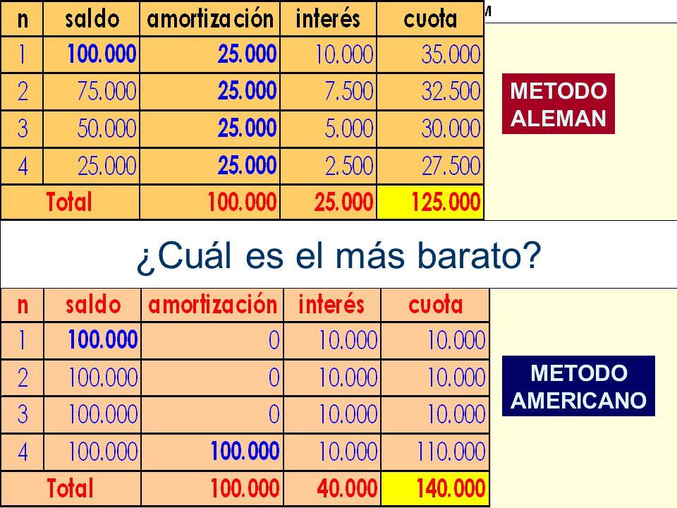 METODO ALEMAN ¿Cuál es el más barato METODO AMERICANO