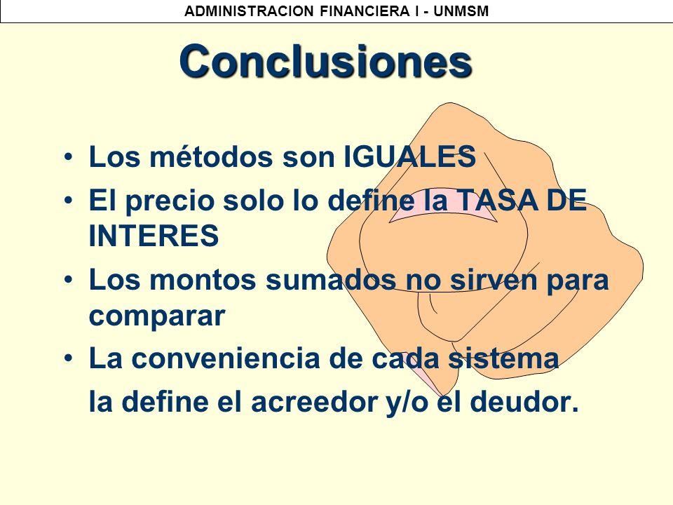 Conclusiones Los métodos son IGUALES