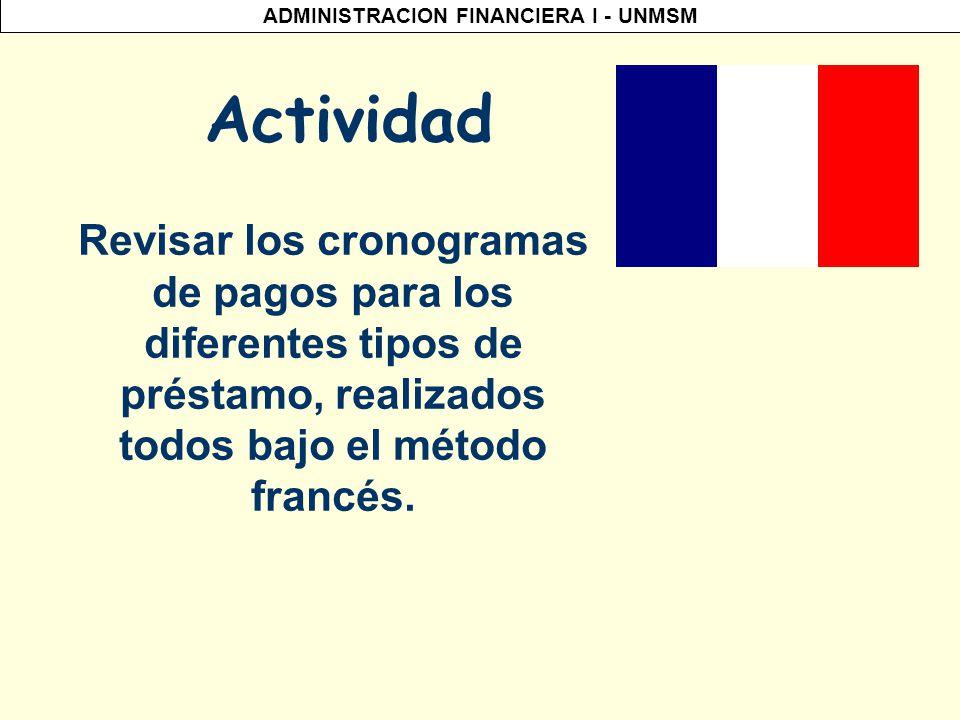 Actividad Revisar los cronogramas de pagos para los diferentes tipos de préstamo, realizados todos bajo el método francés.