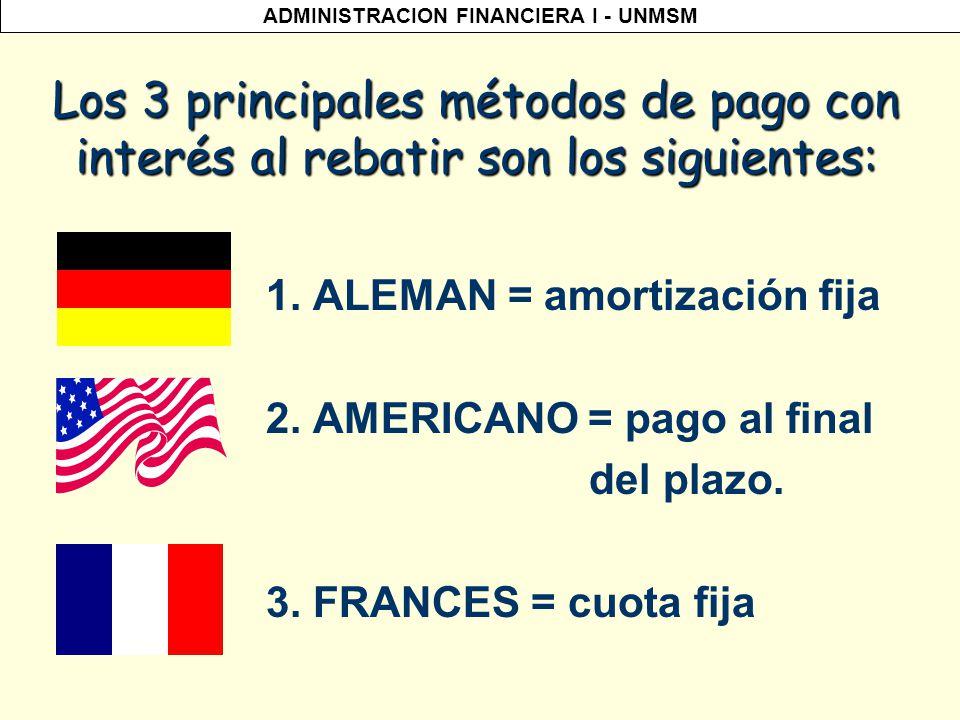 Los 3 principales métodos de pago con interés al rebatir son los siguientes:
