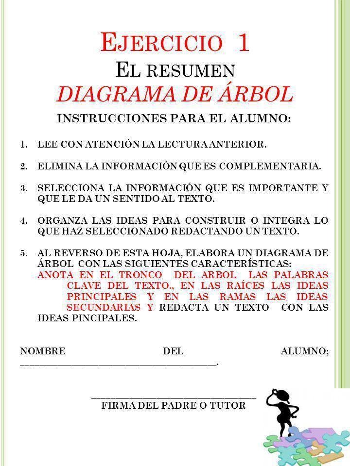 Ejercicio 1 El resumen DIAGRAMA DE ÁRBOL