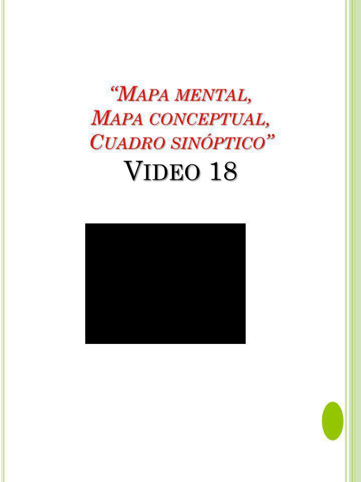 Mapa mental, Mapa conceptual, Cuadro sinóptico Video 18