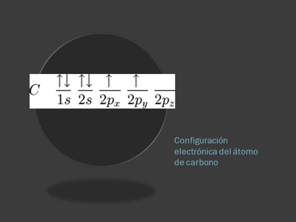 Configuración electrónica del átomo de carbono
