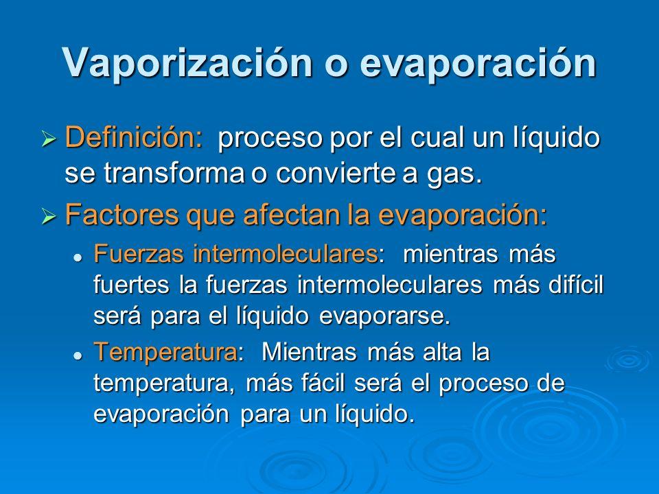 Vaporización o evaporación
