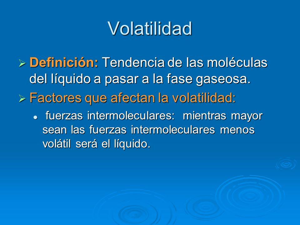 Volatilidad Definición: Tendencia de las moléculas del líquido a pasar a la fase gaseosa. Factores que afectan la volatilidad: