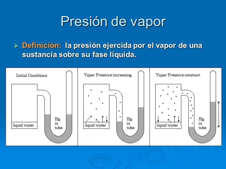 Presión de vapor Definición: la presión ejercida por el vapor de una sustancia sobre su fase líquida.