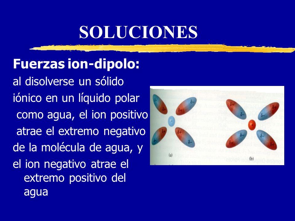 SOLUCIONES Fuerzas ion-dipolo: al disolverse un sólido