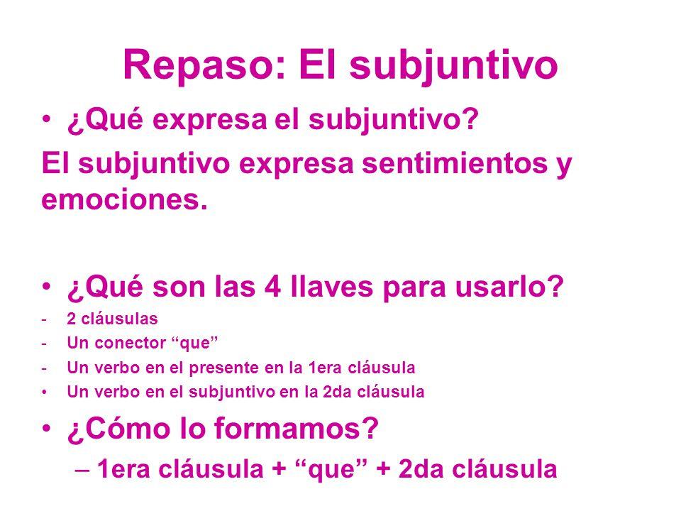 Repaso: El subjuntivo ¿Qué expresa el subjuntivo