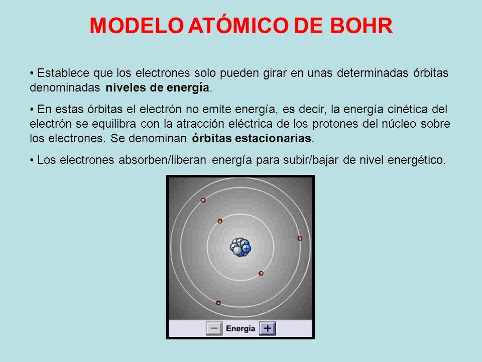 MODELO ATÓMICO DE BOHR Establece que los electrones solo pueden girar en unas determinadas órbitas denominadas niveles de energía.
