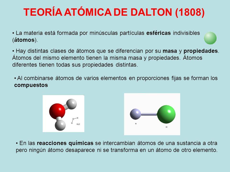 TEORÍA ATÓMICA DE DALTON (1808)