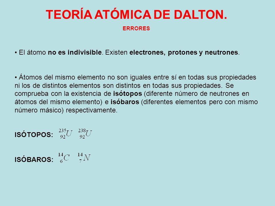 TEORÍA ATÓMICA DE DALTON.