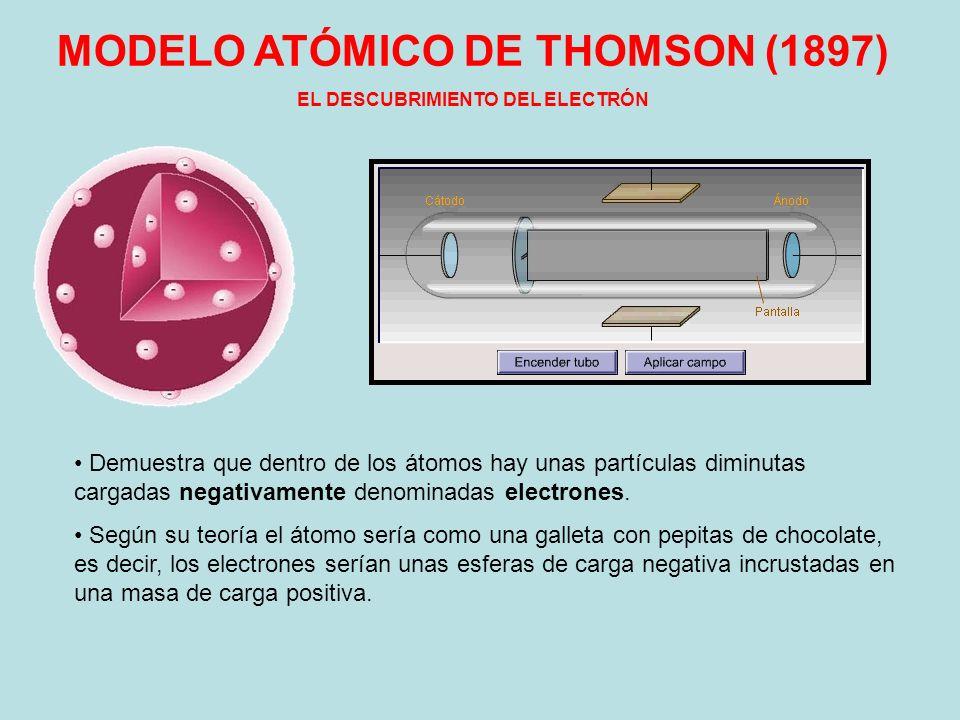 MODELO ATÓMICO DE THOMSON (1897) EL DESCUBRIMIENTO DEL ELECTRÓN