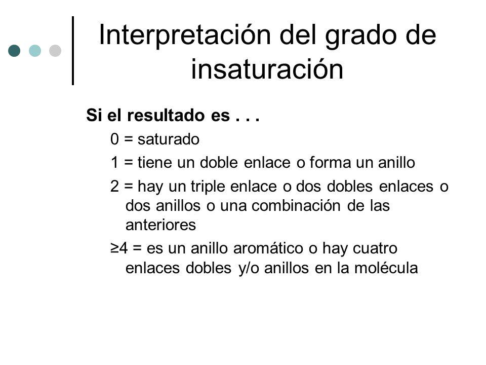 Interpretación del grado de insaturación