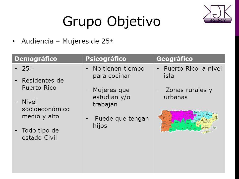 Grupo Objetivo Audiencia – Mujeres de 25+ Demográfico Psicográfico