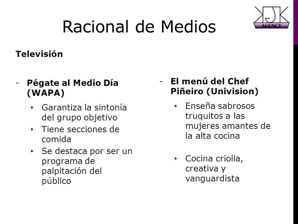 Racional de Medios Televisión Pégate al Medio Día (WAPA)