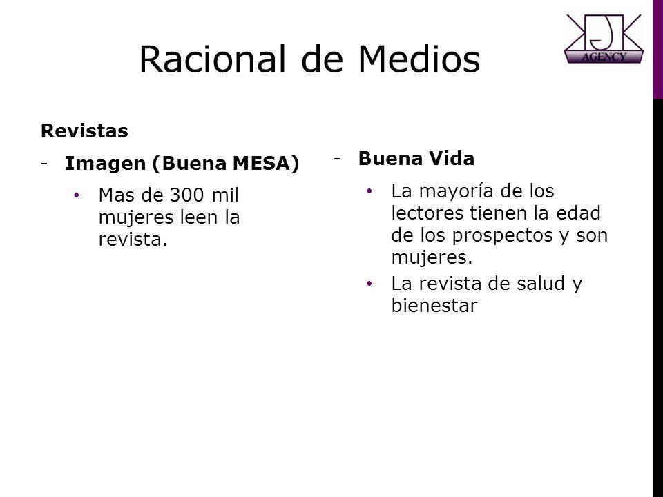 Racional de Medios Revistas Imagen (Buena MESA)
