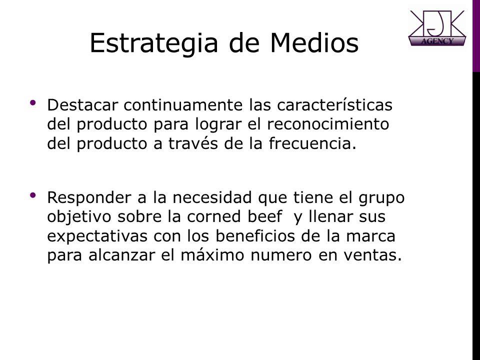 Estrategia de Medios Destacar continuamente las características del producto para lograr el reconocimiento del producto a través de la frecuencia.
