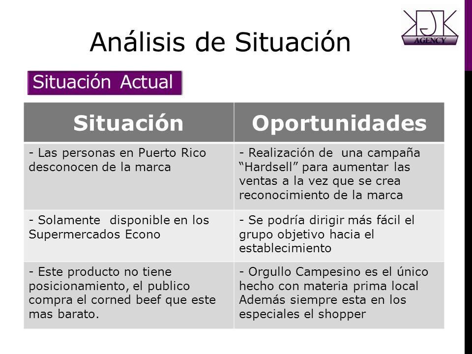 Análisis de Situación Situación Oportunidades Situación Actual