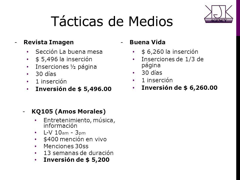Tácticas de Medios Revista Imagen Sección La buena mesa