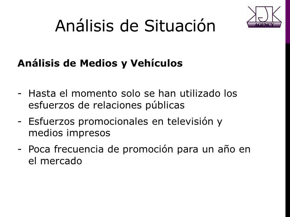 Análisis de Situación Análisis de Medios y Vehículos