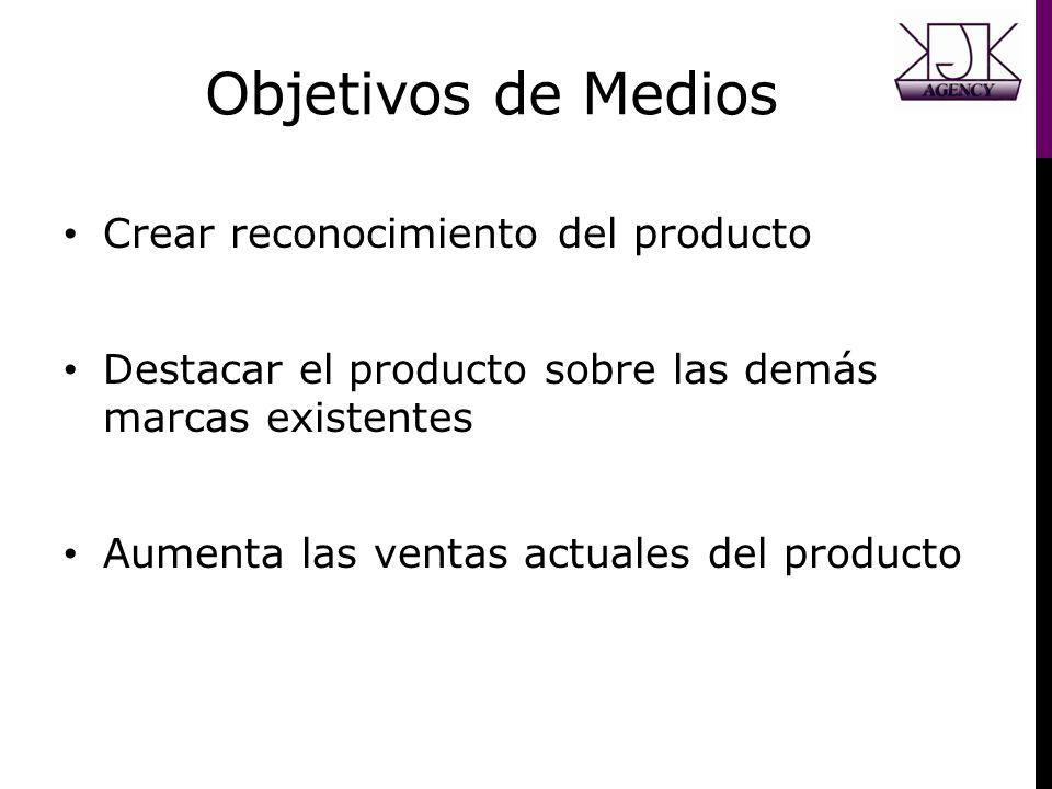 Objetivos de Medios Crear reconocimiento del producto