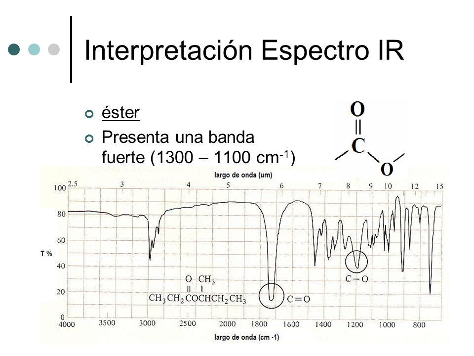 Interpretación Espectro IR