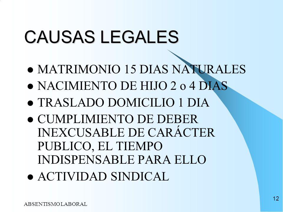 CAUSAS LEGALES MATRIMONIO 15 DIAS NATURALES