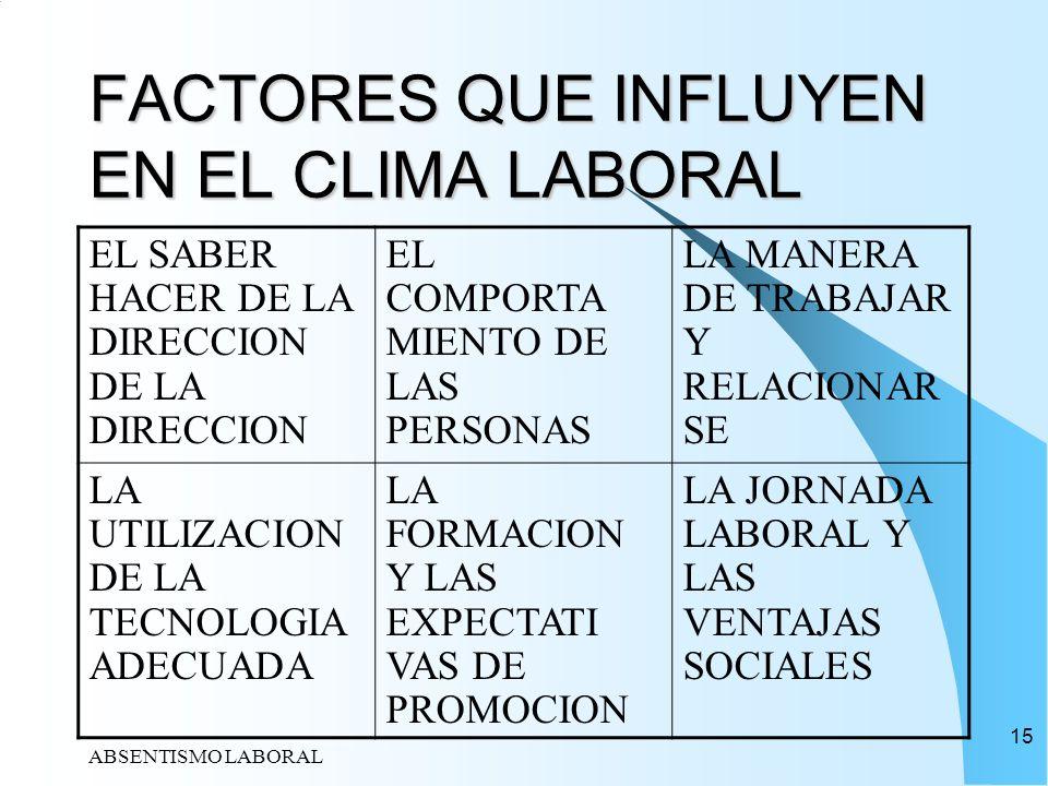 FACTORES QUE INFLUYEN EN EL CLIMA LABORAL