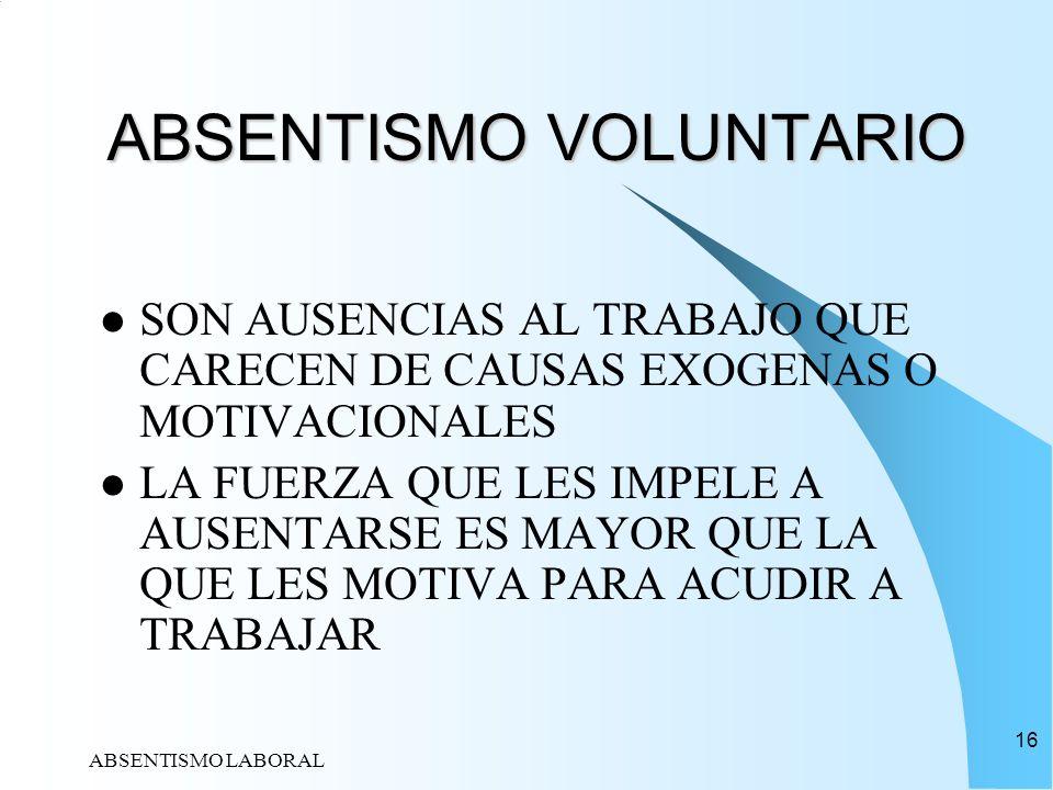 ABSENTISMO VOLUNTARIO