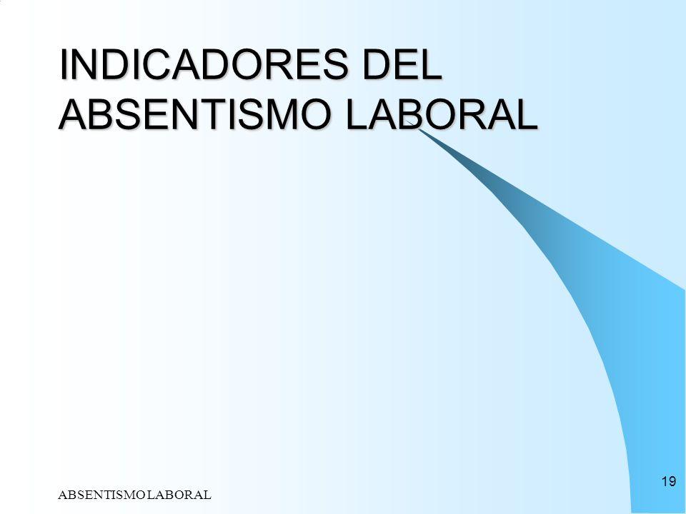 INDICADORES DEL ABSENTISMO LABORAL