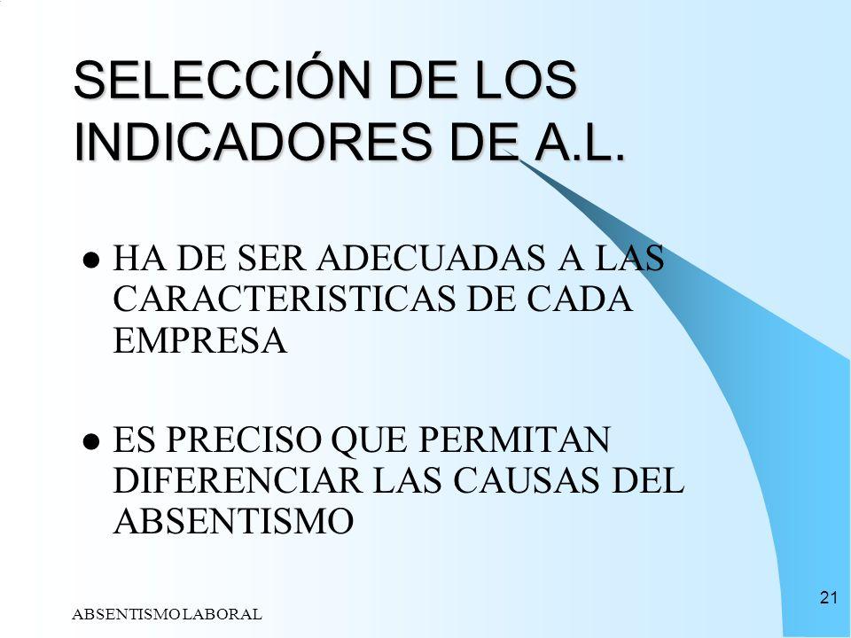 SELECCIÓN DE LOS INDICADORES DE A.L.