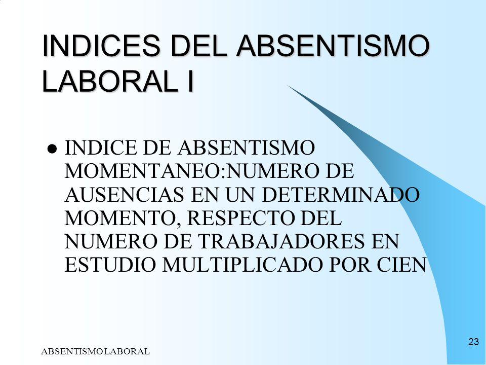 INDICES DEL ABSENTISMO LABORAL I