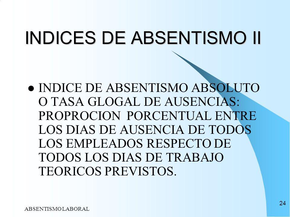INDICES DE ABSENTISMO II