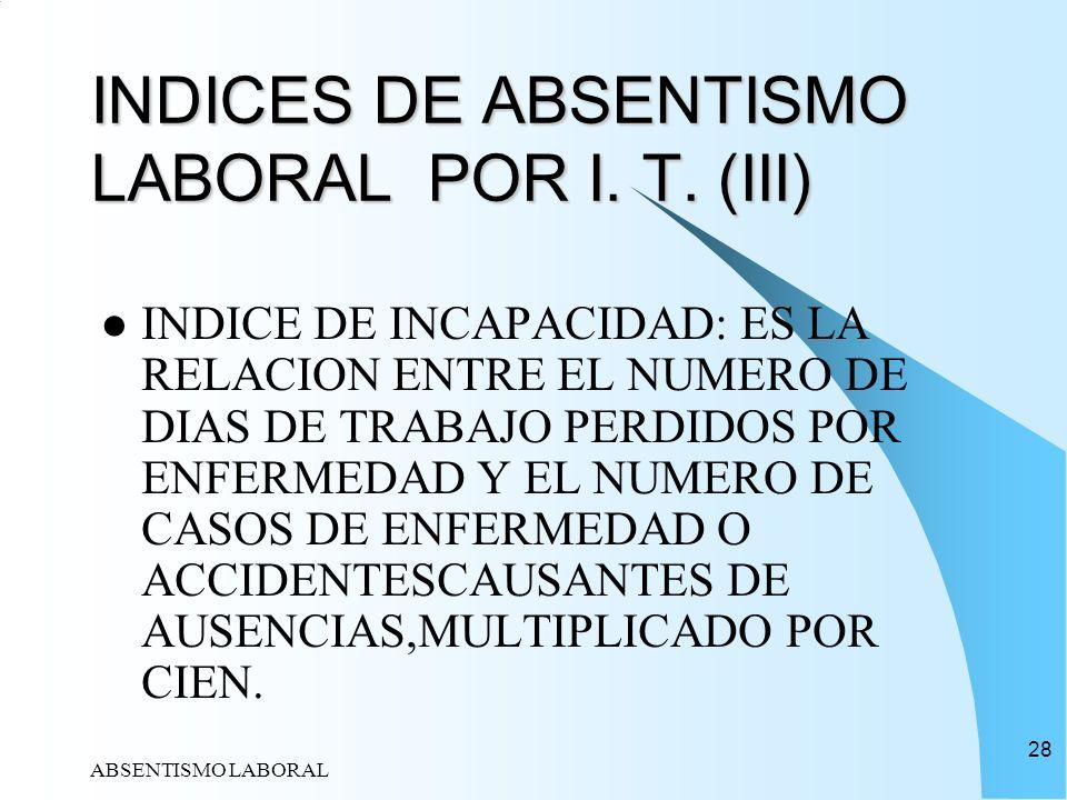 INDICES DE ABSENTISMO LABORAL POR I. T. (III)