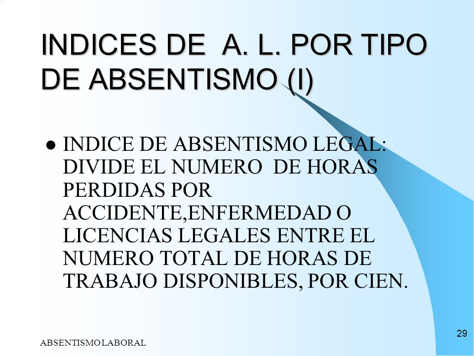 INDICES DE A. L. POR TIPO DE ABSENTISMO (I)