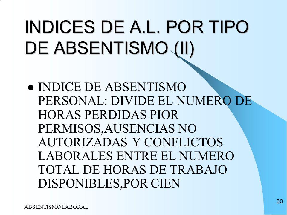 INDICES DE A.L. POR TIPO DE ABSENTISMO (II)