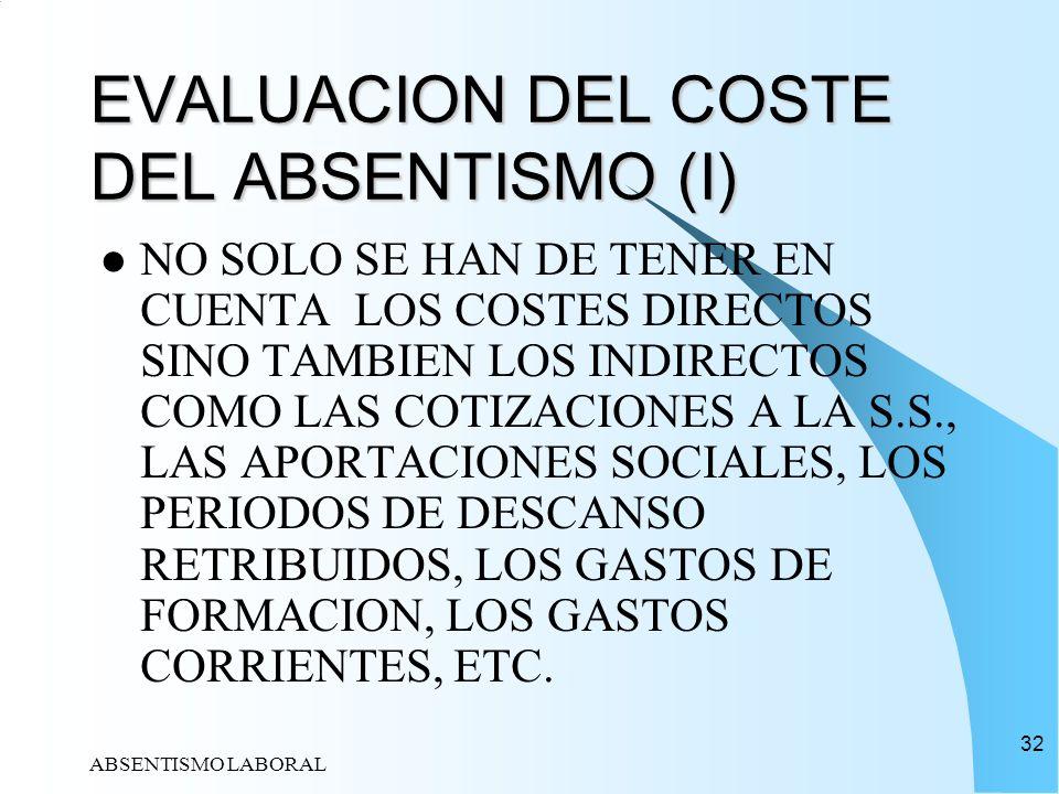 EVALUACION DEL COSTE DEL ABSENTISMO (I)