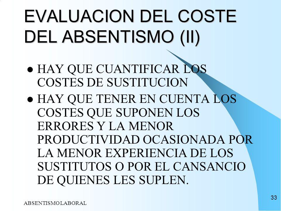 EVALUACION DEL COSTE DEL ABSENTISMO (II)