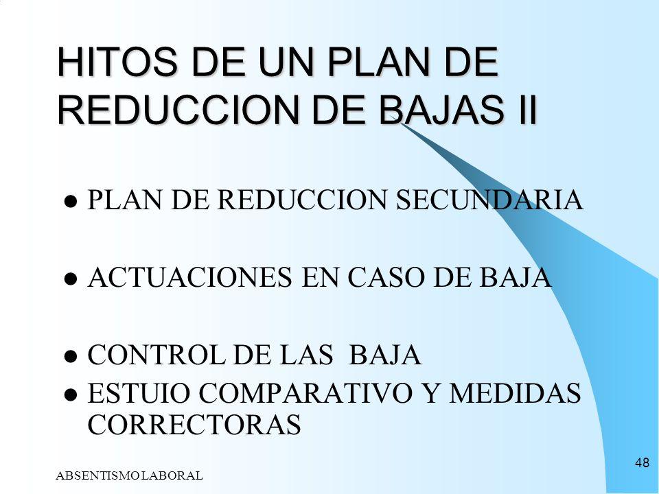 HITOS DE UN PLAN DE REDUCCION DE BAJAS II