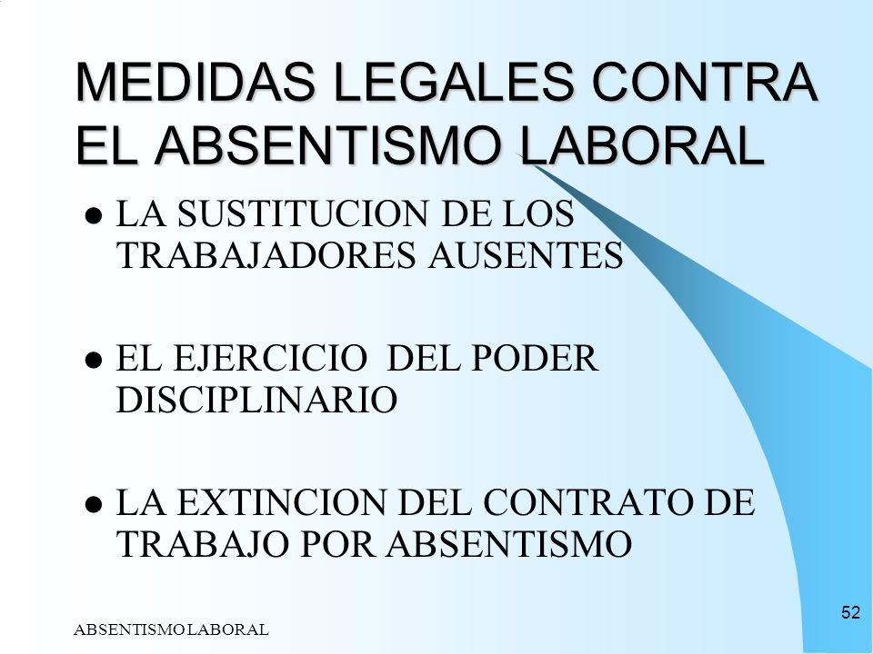 MEDIDAS LEGALES CONTRA EL ABSENTISMO LABORAL