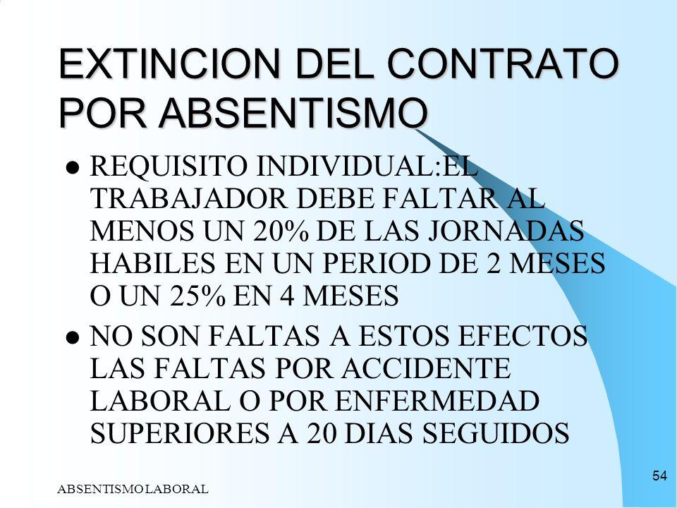 EXTINCION DEL CONTRATO POR ABSENTISMO