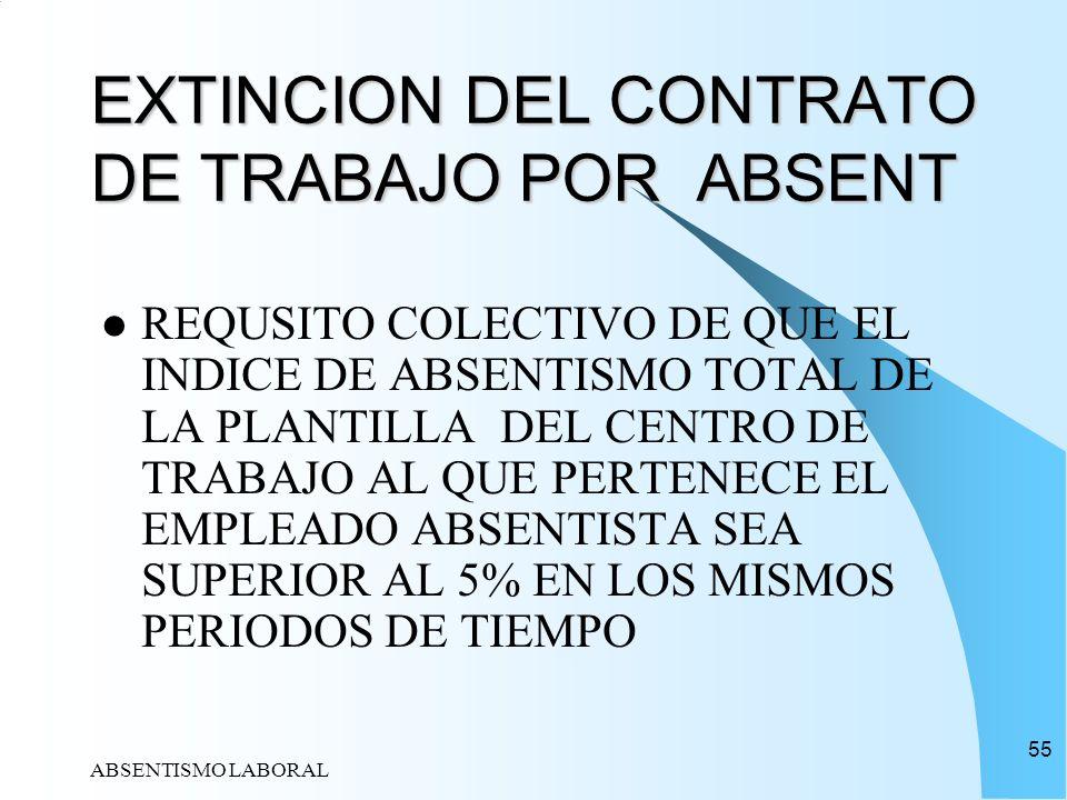 EXTINCION DEL CONTRATO DE TRABAJO POR ABSENT