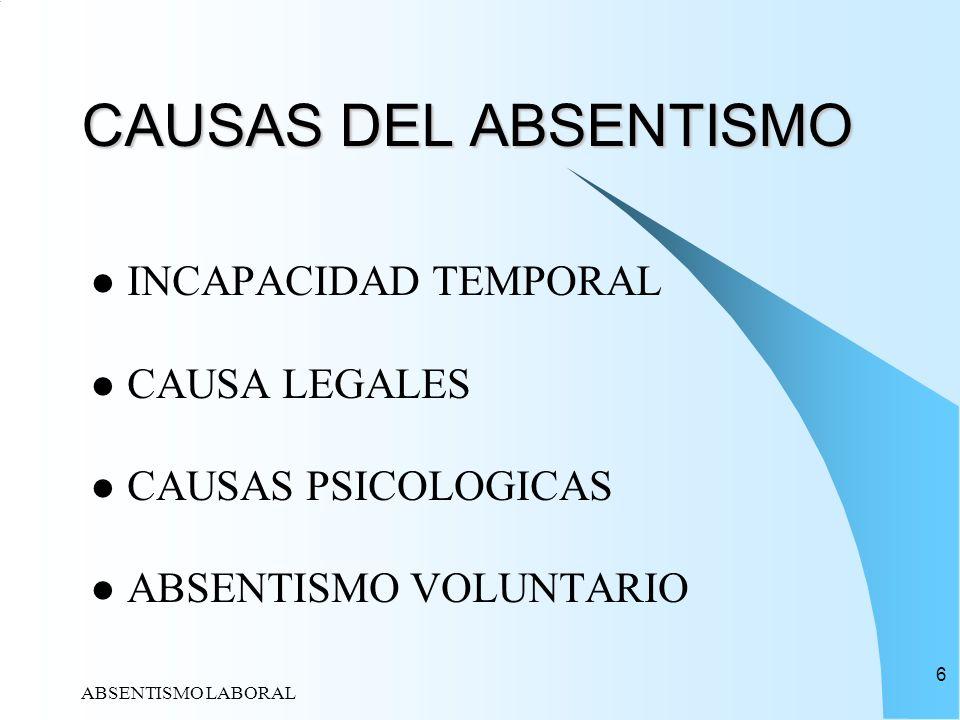 CAUSAS DEL ABSENTISMO INCAPACIDAD TEMPORAL CAUSA LEGALES