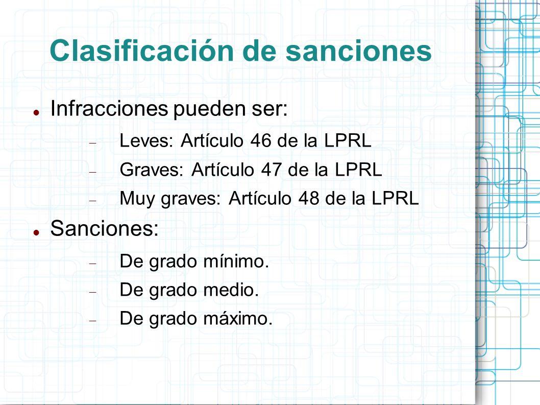 Clasificación de sanciones