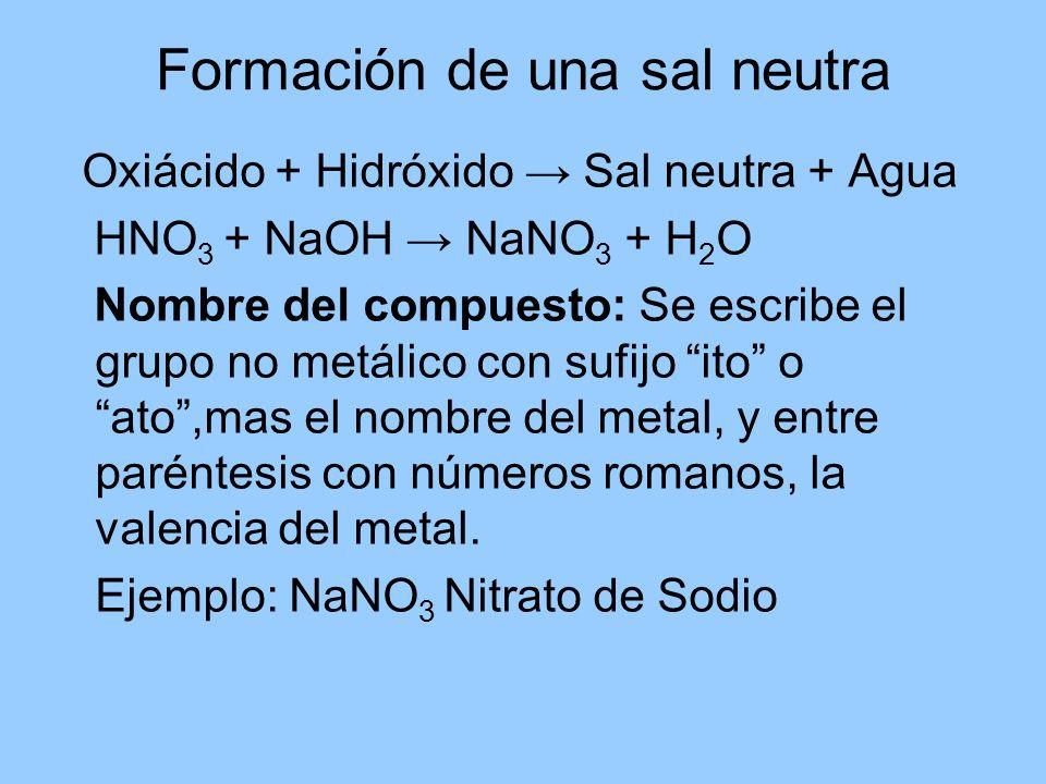 Formación de una sal neutra
