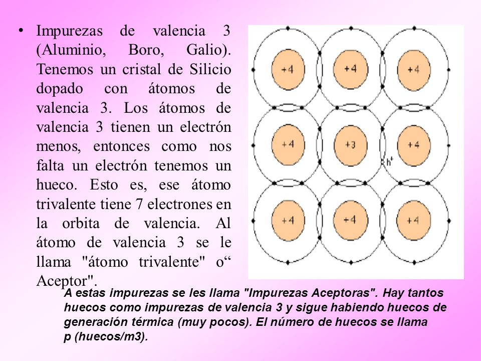 Impurezas de valencia 3 (Aluminio, Boro, Galio)