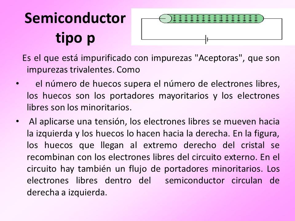 Semiconductor tipo p Es el que está impurificado con impurezas Aceptoras , que son impurezas trivalentes. Como.